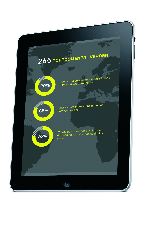 iPad_webskisse_Norid_pad_s3.jpg