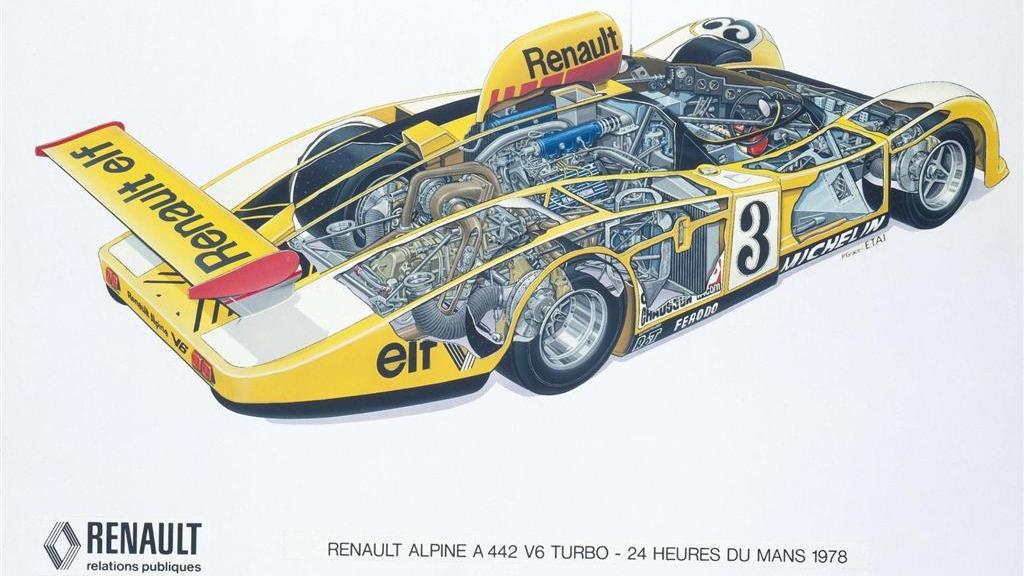 Teknisk tegning av Renault-Alpine A442 foran løpet i 1978.